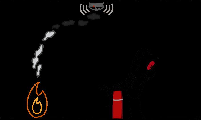 Dein Rauchmelder schlägt Alarm-was nun