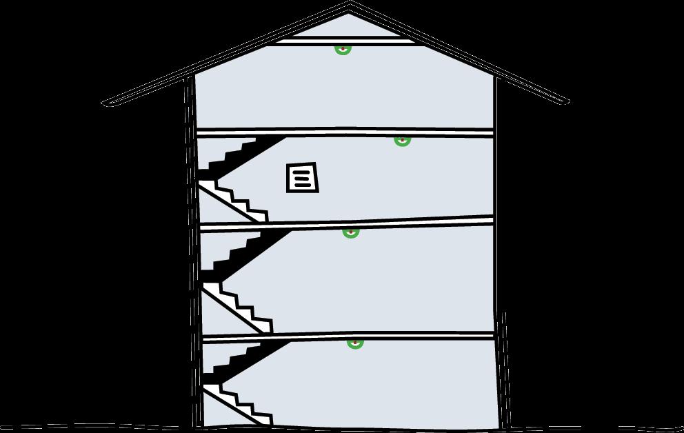 Mehrere Stockwerke
