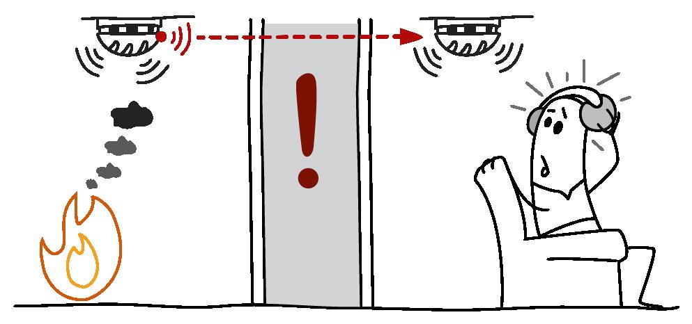 445b9266fc8ecd Funkrauchmelder - Helfer in der Not - alle Infos zu Funkrauchmeldern