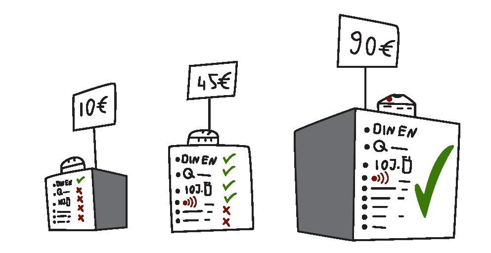 Was kosten Funkrauchmelder