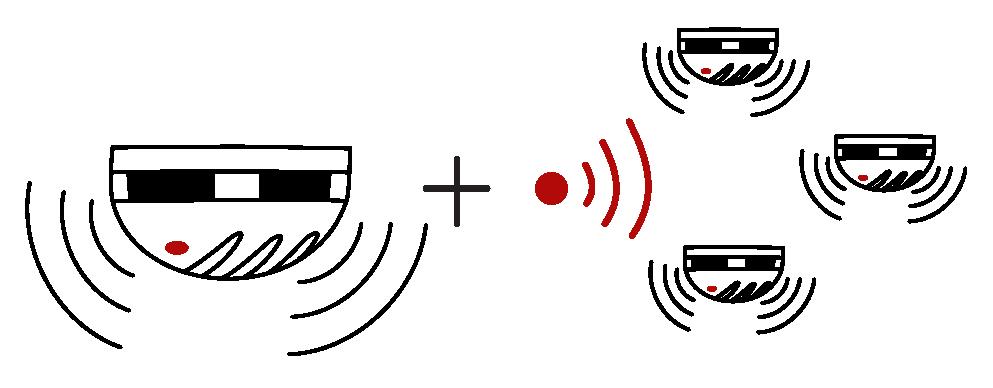 Was sind Funkrauchmelder