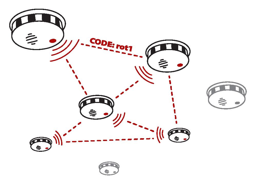 Wie funktioniert ein Funkrauchmelder